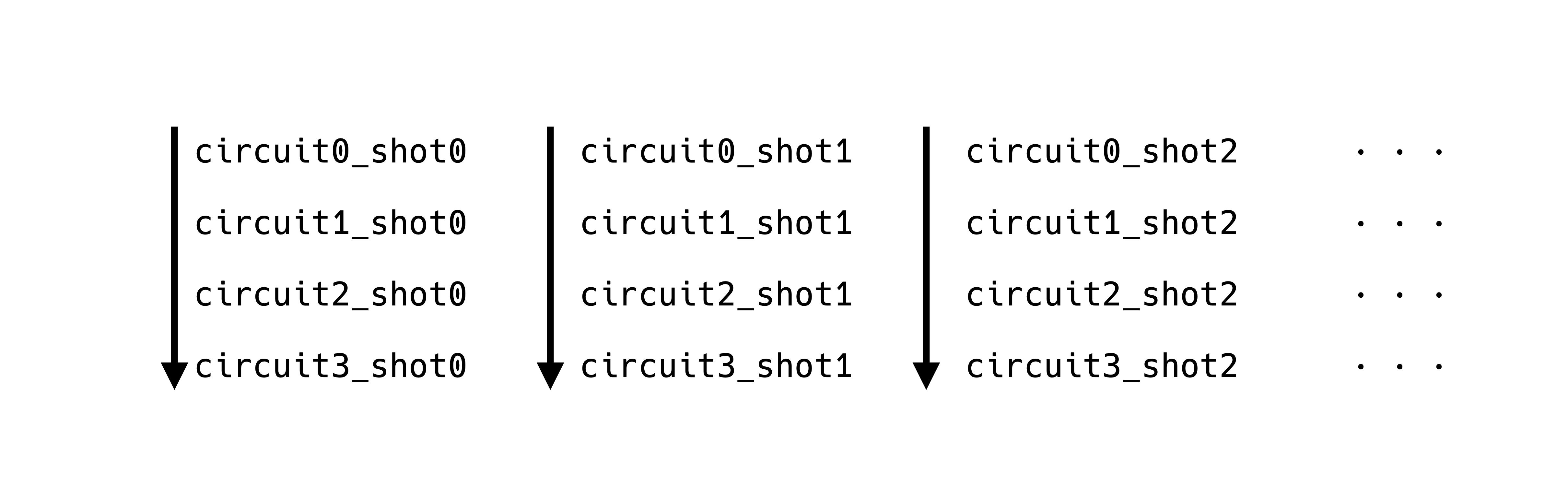 ../../../_images/circuits_shots_matrix2.png