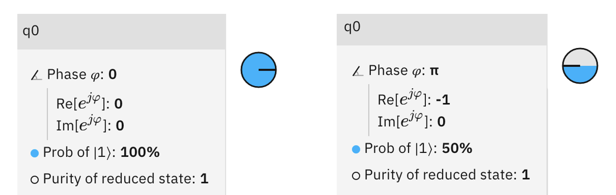 phase disk examples
